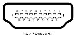 HDMI stik